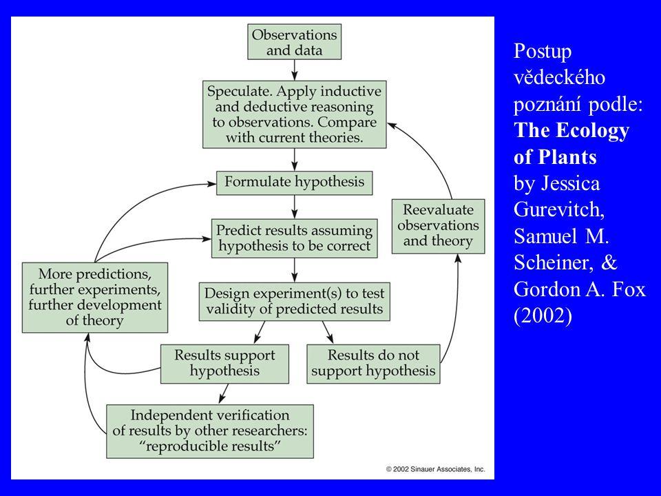 Postup vědeckého poznání podle: The Ecology of Plants by Jessica Gurevitch, Samuel M. Scheiner, & Gordon A. Fox (2002)
