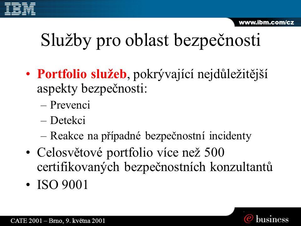 www.ibm.com/cz CATE 2001 – Brno, 9.května 2001 Kontakt Adresa:IBM Česká republika, spol.