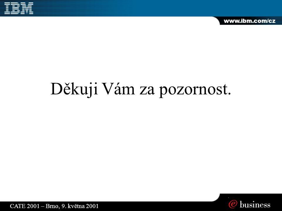 www.ibm.com/cz CATE 2001 – Brno, 9. května 2001 Děkuji Vám za pozornost.