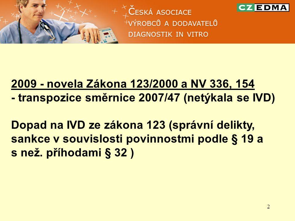 2 2009 - novela Zákona 123/2000 a NV 336, 154 - transpozice směrnice 2007/47 (netýkala se IVD) Dopad na IVD ze zákona 123 (správní delikty, sankce v souvislosti povinnostmi podle § 19 a s než.