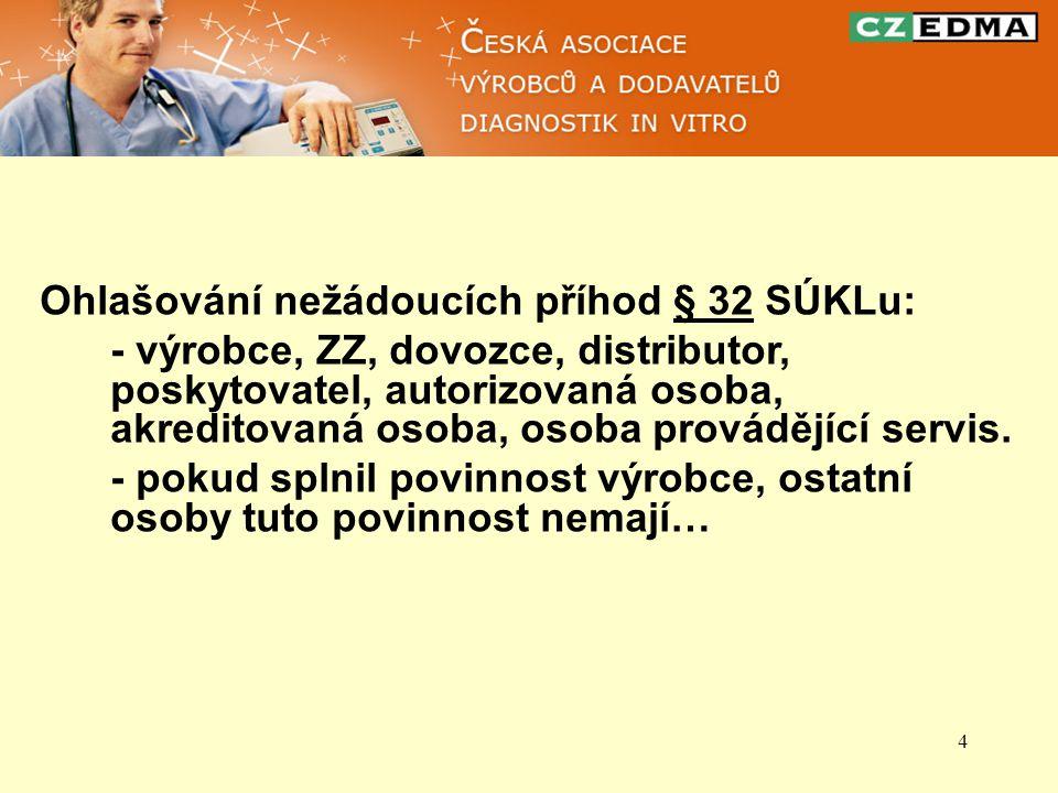 5 Současnost Probíhá novelizace všech NV – hlavně oznamovací povinnost osob a výrobků (s ohledem na Eudamed) Za aktivní spolupráce CZEDMA
