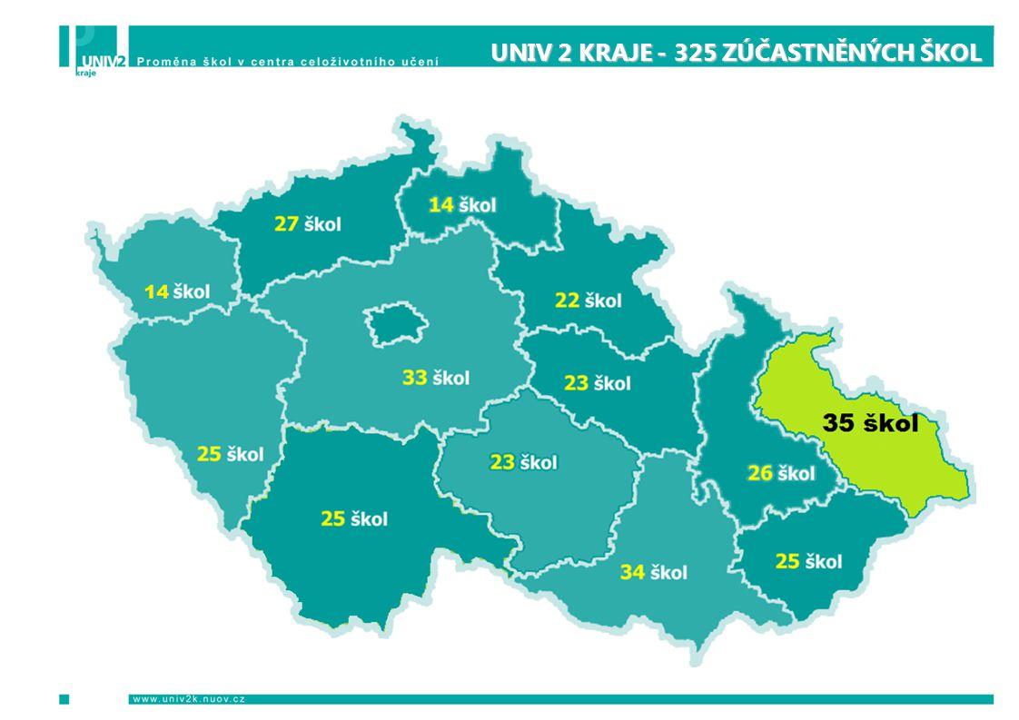 UNIV 2 KRAJE - 325 ZÚČASTNĚNÝCH ŠKOL