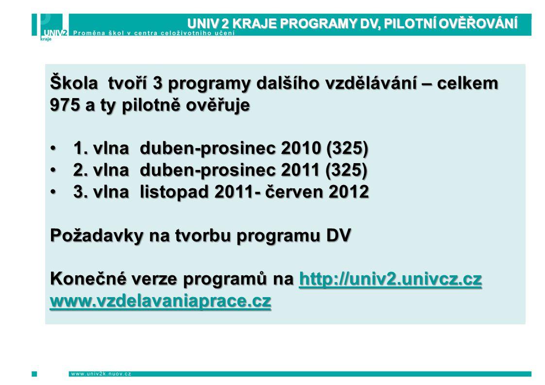 UNIV 2 KRAJE PROGRAMY DV, PILOTNÍ OVĚŘOVÁNÍ Škola tvoří 3 programy dalšího vzdělávání – celkem 975 a ty pilotně ověřuje 1. vlna duben-prosinec 2010 (3