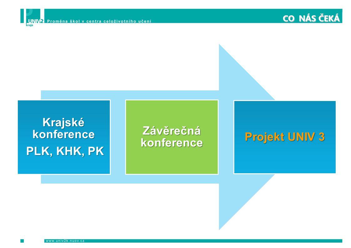 CO NÁS ČEKÁ Krajské konference PLK, KHK, PK PLK, KHK, PK Závěrečná konference Projekt UNIV 3