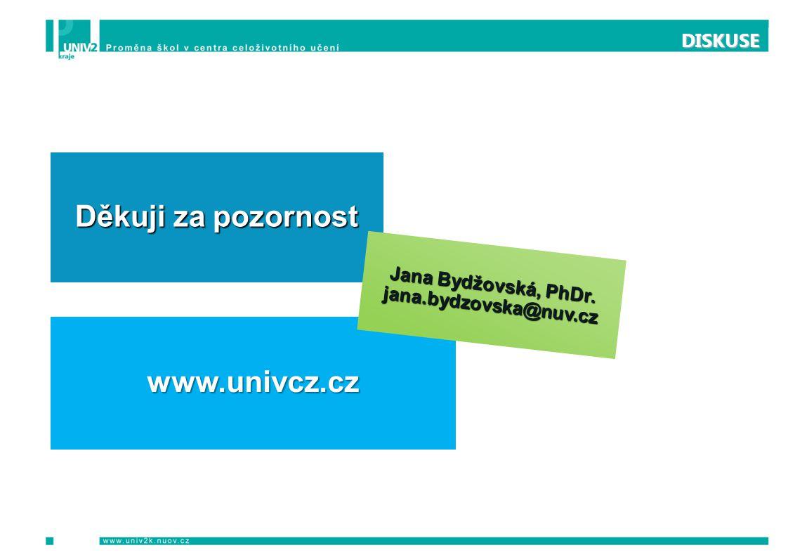 DISKUSE Děkuji za pozornost www.univcz.cz Jana Bydžovská, PhDr. jana.bydzovska@nuv.cz