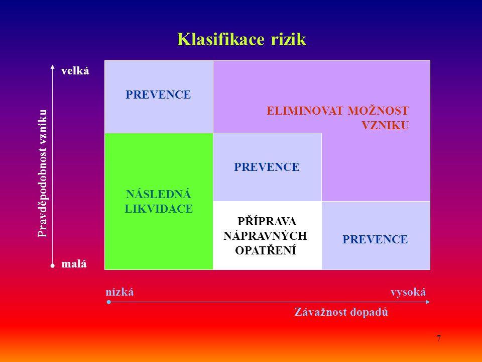 7 NÁSLEDNÁ LIKVIDACE PŘÍPRAVA NÁPRAVNÝCH OPATŘENÍ Závažnost dopadů nízkávysoká Pravděpodobnost vzniku malá velká ELIMINOVAT MOŽNOST VZNIKU PREVENCE Kl