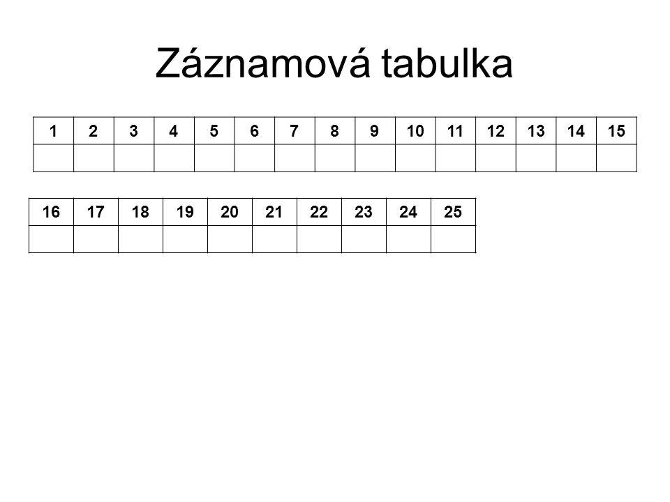 Záznamová tabulka 123456789101112131415 16171819202122232425