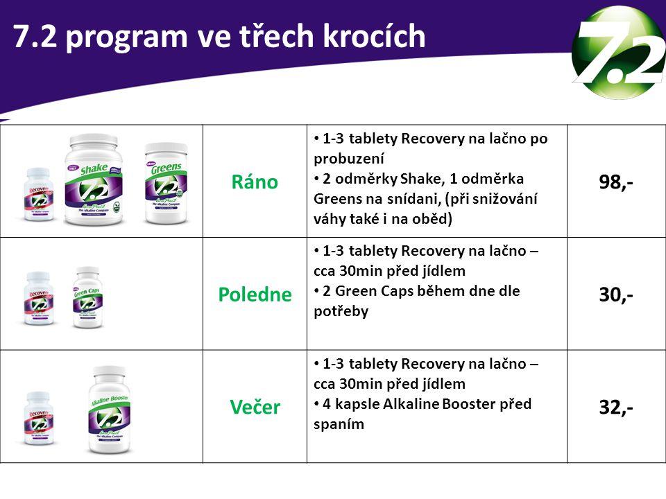 7.2 program ve třech krocích Ráno 1-3 tablety Recovery na lačno po probuzení 2 odměrky Shake, 1 odměrka Greens na snídani, (při snižování váhy také i