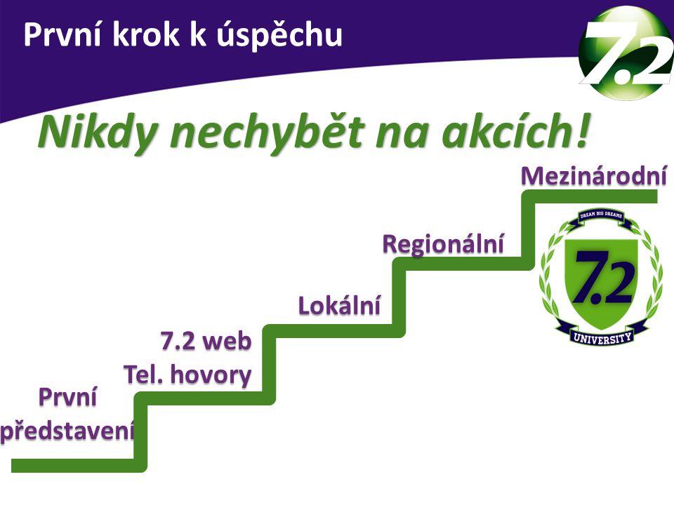 Nikdy nechybět na akcích! První představení Lokální 7.2 web Tel. hovory Regionální Mezinárodní První krok k úspěchu
