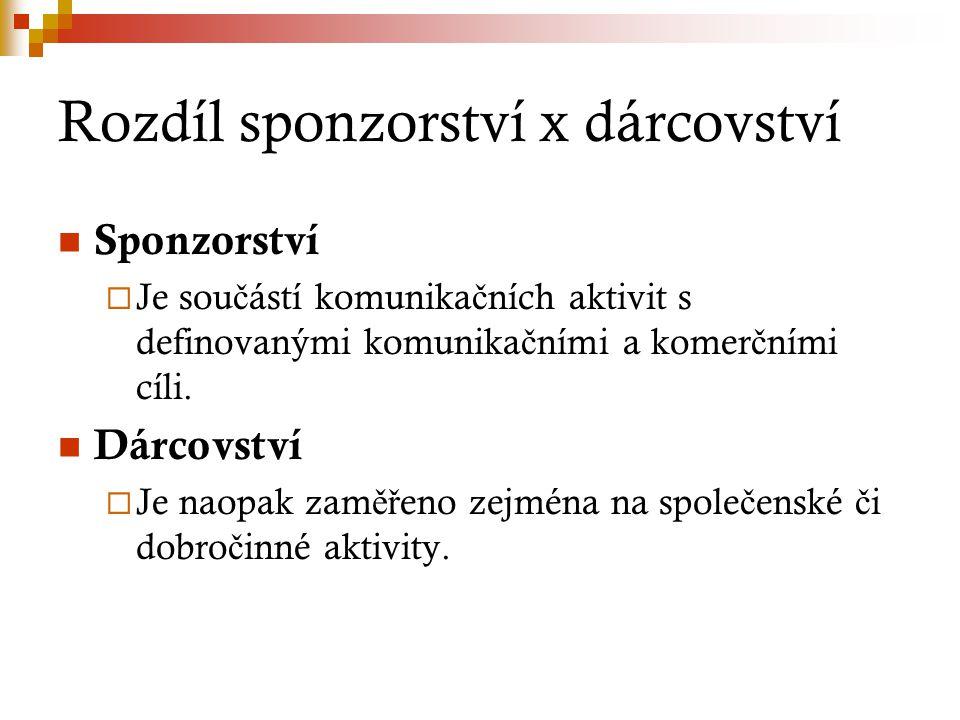 Rozdíl sponzorství x dárcovství Sponzorství  Je sou č ástí komunika č ních aktivit s definovanými komunika č ními a komer č ními cíli. Dárcovství  J
