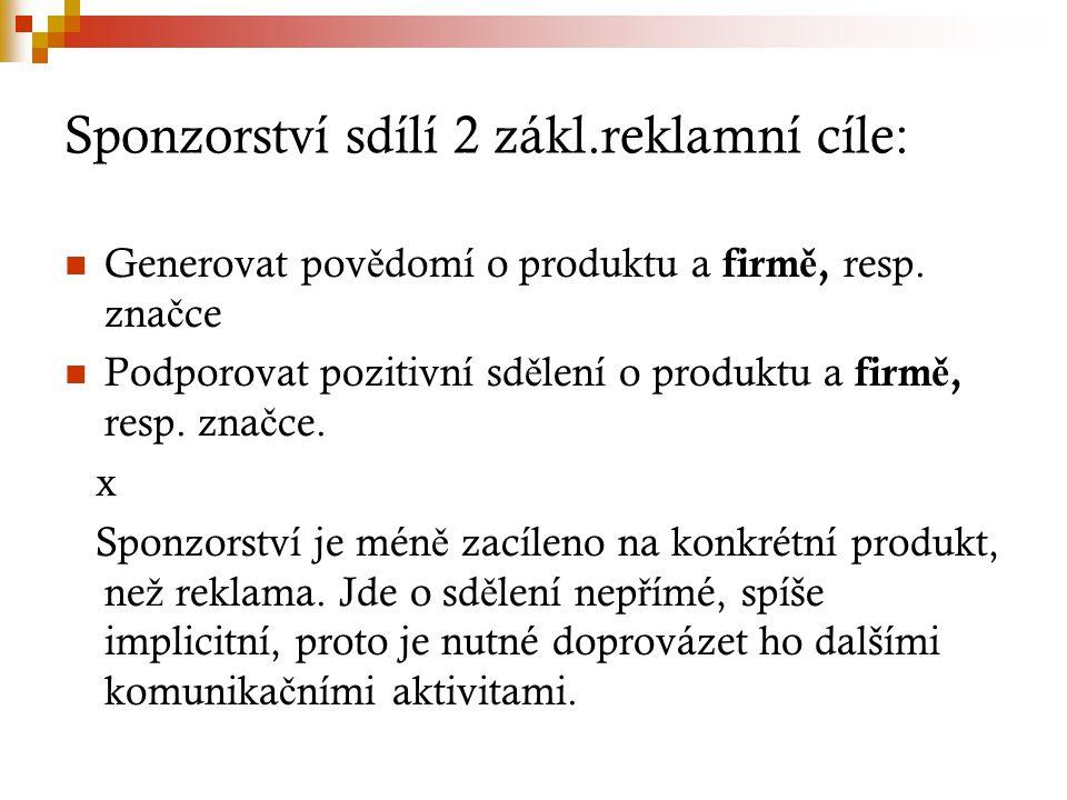 Sponzorství sdílí 2 zákl.reklamní cíle: Generovat pov ě domí o produktu a firm ě, resp.