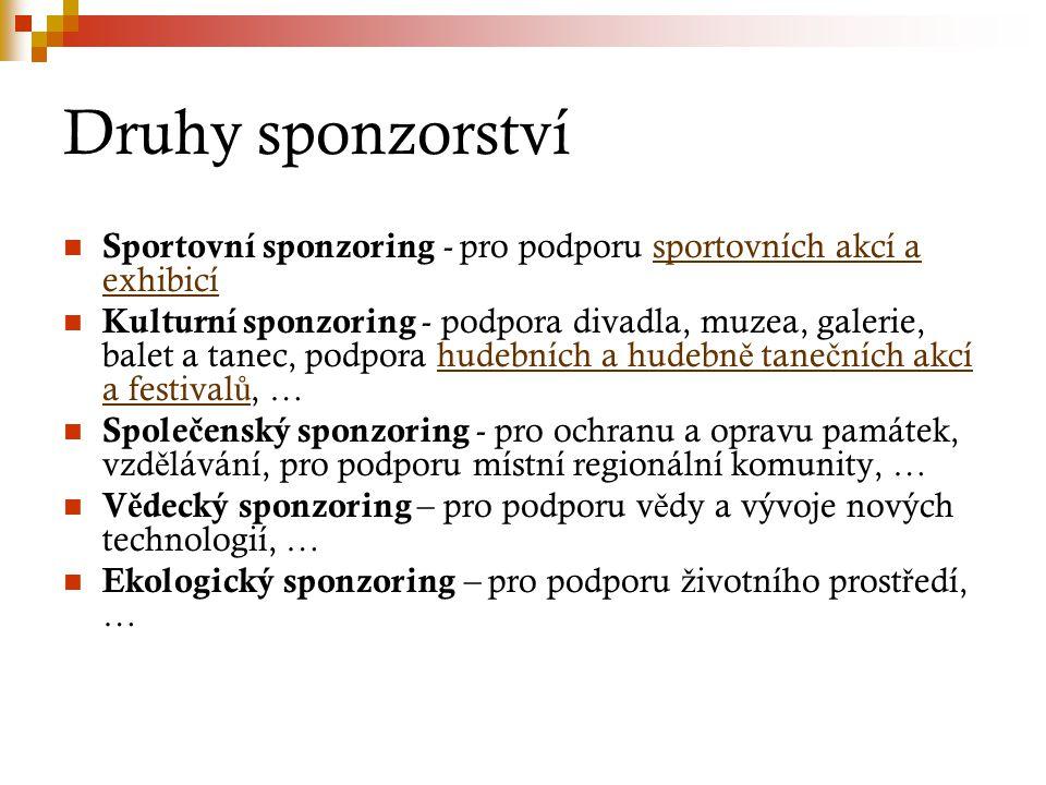 Druhy sponzorství Sportovní sponzoring - pro podporu sportovních akcí a exhibicísportovních akcí a exhibicí Kulturní sponzoring - podpora divadla, muz