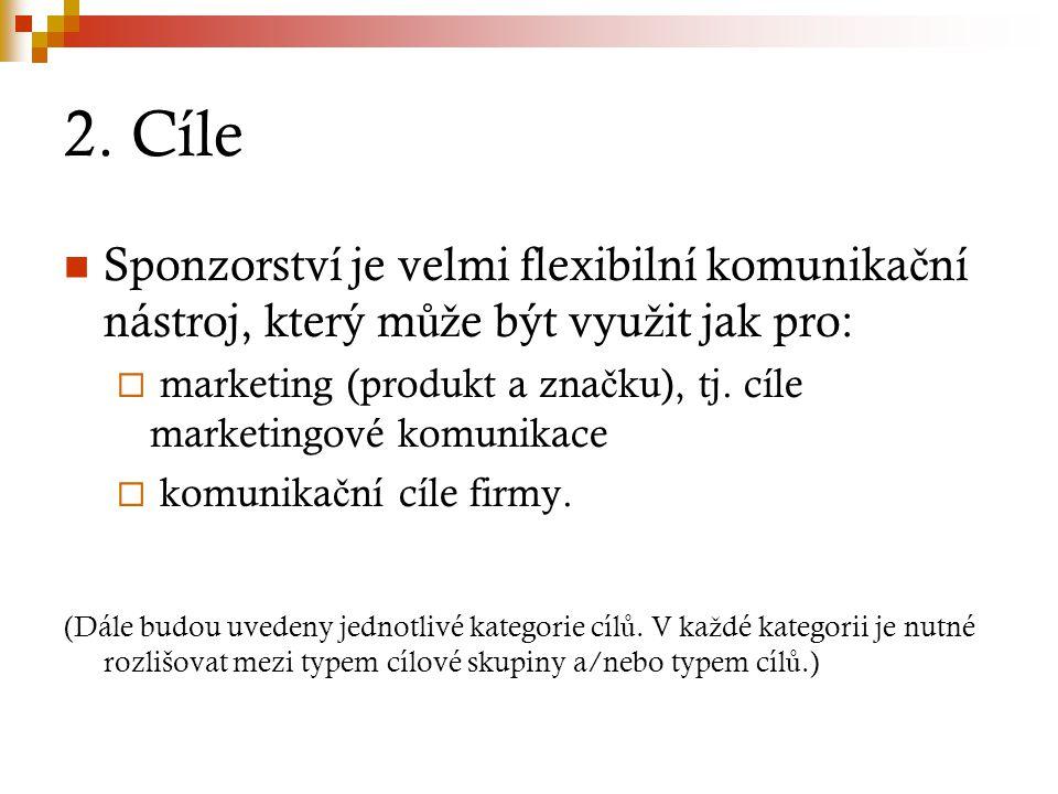2. Cíle Sponzorství je velmi flexibilní komunika č ní nástroj, který m ůž e být vyu ž it jak pro:  marketing (produkt a zna č ku), tj. cíle marketing