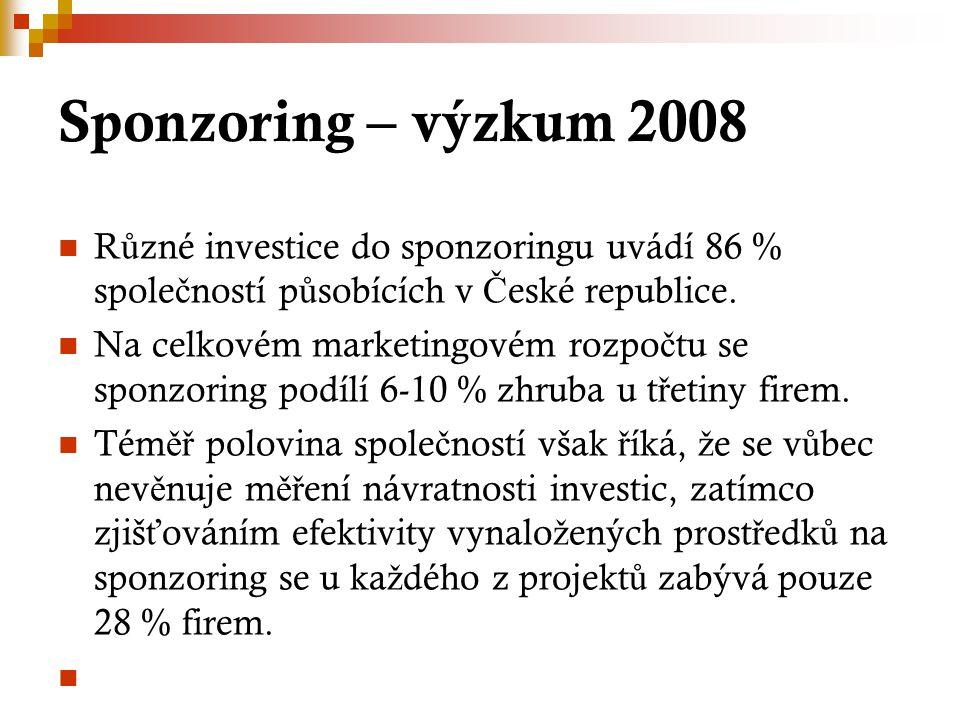 Sponzoring – výzkum 2008 R ů zné investice do sponzoringu uvádí 86 % spole č ností p ů sobících v Č eské republice. Na celkovém marketingovém rozpo č