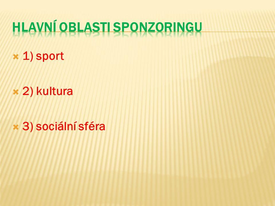  1) sport  2) kultura  3) sociální sféra