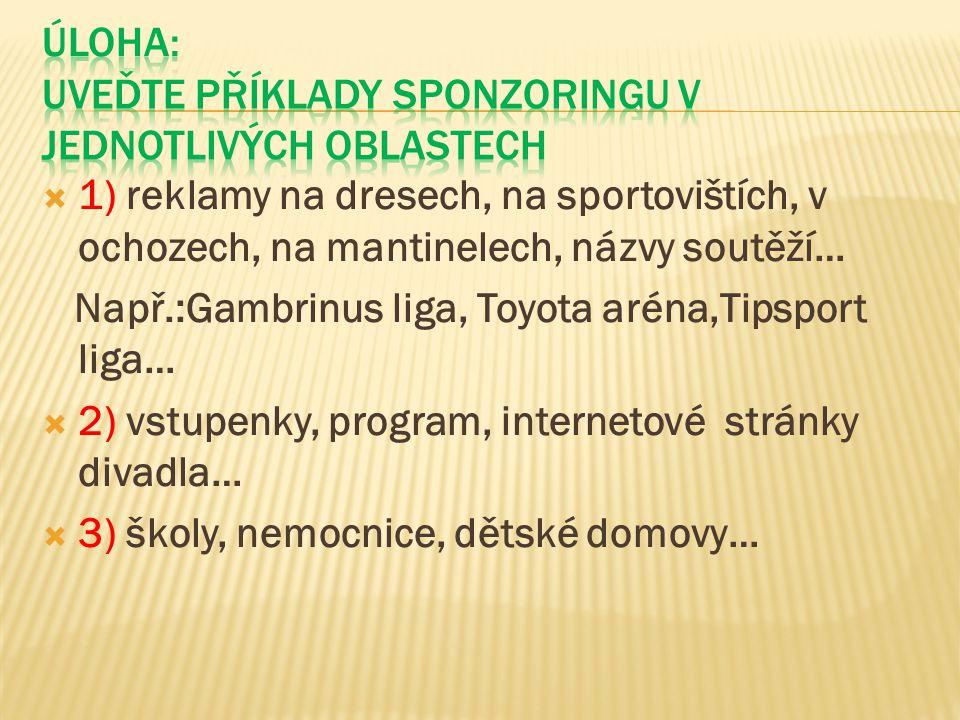  Vlastní zdroje autorky  Karlíček Miroslav a kol., Základy marketingu, Grada 2013, ISBN: 978 - 80 - 247 - 4208 - 3