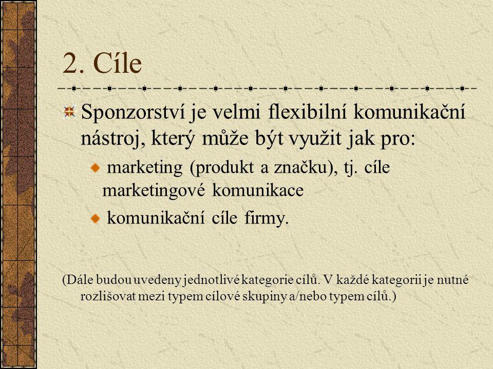 2. Cíle Sponzorství je velmi flexibilní komunikační nástroj, který může být využit jak pro: marketing (produkt a značku), tj. cíle marketingové komuni