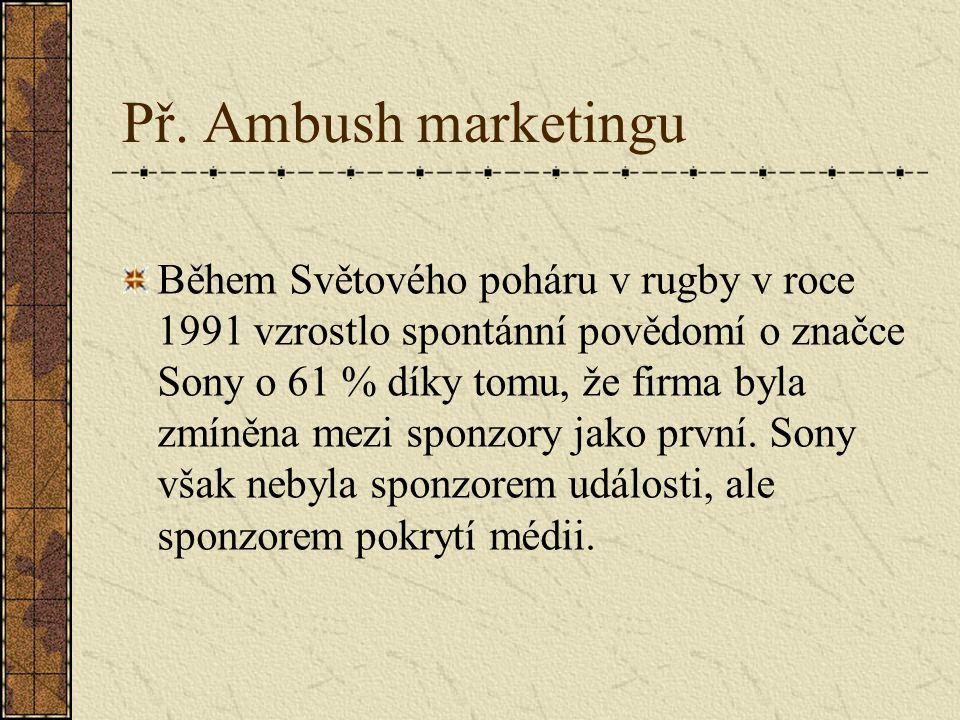 Př. Ambush marketingu Během Světového poháru v rugby v roce 1991 vzrostlo spontánní povědomí o značce Sony o 61 % díky tomu, že firma byla zmíněna mez