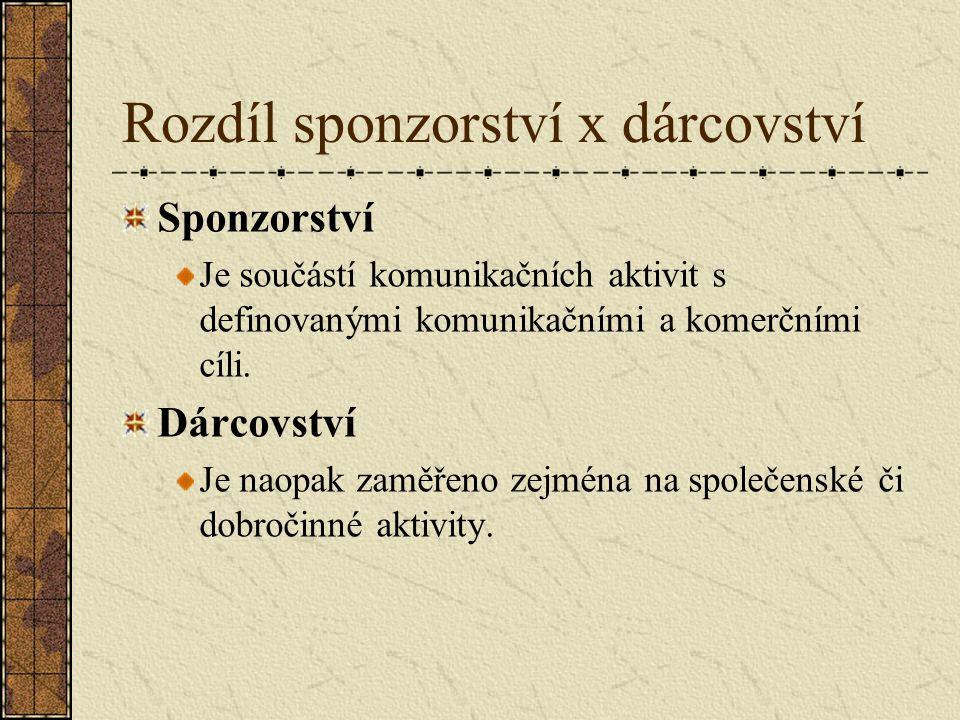 Rozdíl sponzorství x dárcovství Sponzorství Je součástí komunikačních aktivit s definovanými komunikačními a komerčními cíli. Dárcovství Je naopak zam