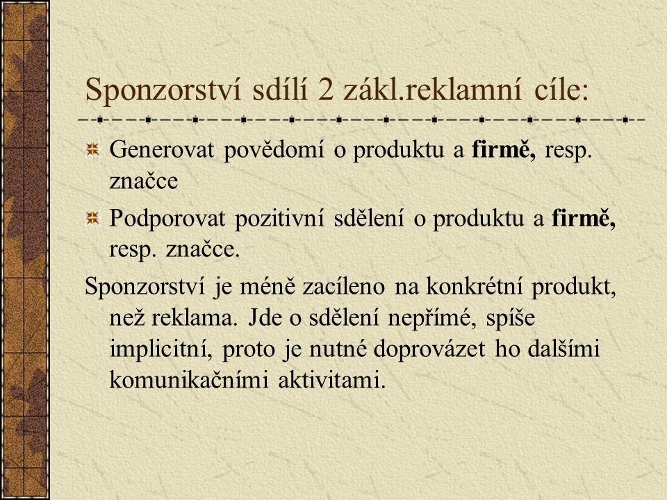 Sponzorství sdílí 2 zákl.reklamní cíle: Generovat povědomí o produktu a firmě, resp. značce Podporovat pozitivní sdělení o produktu a firmě, resp. zna