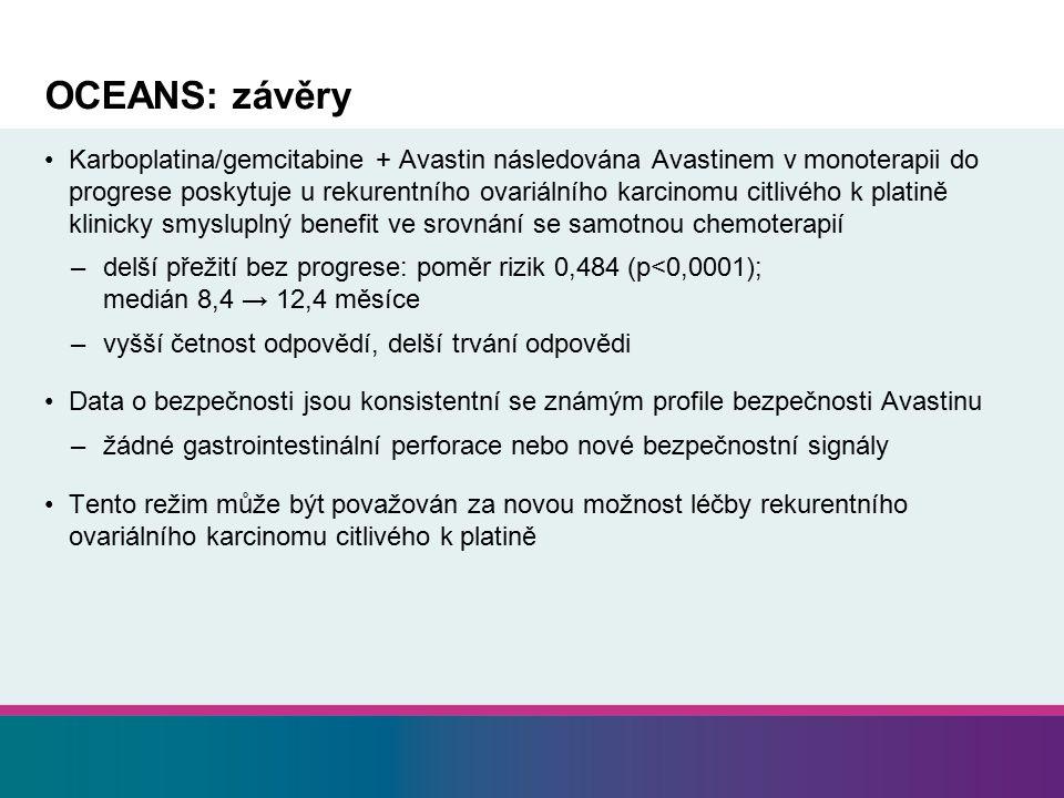 OCEANS: závěry Karboplatina/gemcitabine + Avastin následována Avastinem v monoterapii do progrese poskytuje u rekurentního ovariálního karcinomu citlivého k platině klinicky smysluplný benefit ve srovnání se samotnou chemoterapií –delší přežití bez progrese: poměr rizik 0,484 (p<0,0001); medián 8,4 → 12,4 měsíce –vyšší četnost odpovědí, delší trvání odpovědi Data o bezpečnosti jsou konsistentní se známým profile bezpečnosti Avastinu –žádné gastrointestinální perforace nebo nové bezpečnostní signály Tento režim může být považován za novou možnost léčby rekurentního ovariálního karcinomu citlivého k platině