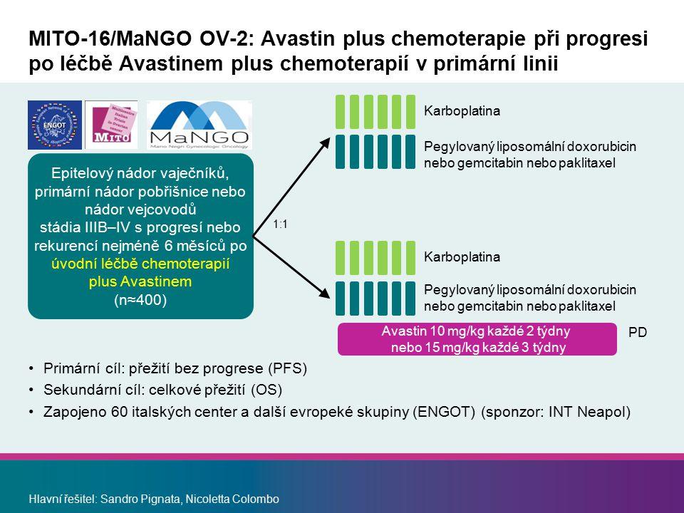 MITO-16/MaNGO OV-2: Avastin plus chemoterapie při progresi po léčbě Avastinem plus chemoterapií v primární linii Hlavní řešitel: Sandro Pignata, Nicoletta Colombo Epitelový nádor vaječníků, primární nádor pobřišnice nebo nádor vejcovodů stádia IIIB–IV s progresí nebo rekurencí nejméně 6 měsíců po úvodní léčbě chemoterapií plus Avastinem (n≈400) Primární cíl: přežití bez progrese (PFS) Sekundární cíl: celkové přežití (OS) Zapojeno 60 italských center a další evropeké skupiny (ENGOT) (sponzor: INT Neapol) 1:1 Avastin 10 mg/kg každé 2 týdny nebo 15 mg/kg každé 3 týdny Pegylovaný liposomální doxorubicin nebo gemcitabin nebo paklitaxel Karboplatina PD Pegylovaný liposomální doxorubicin nebo gemcitabin nebo paklitaxel