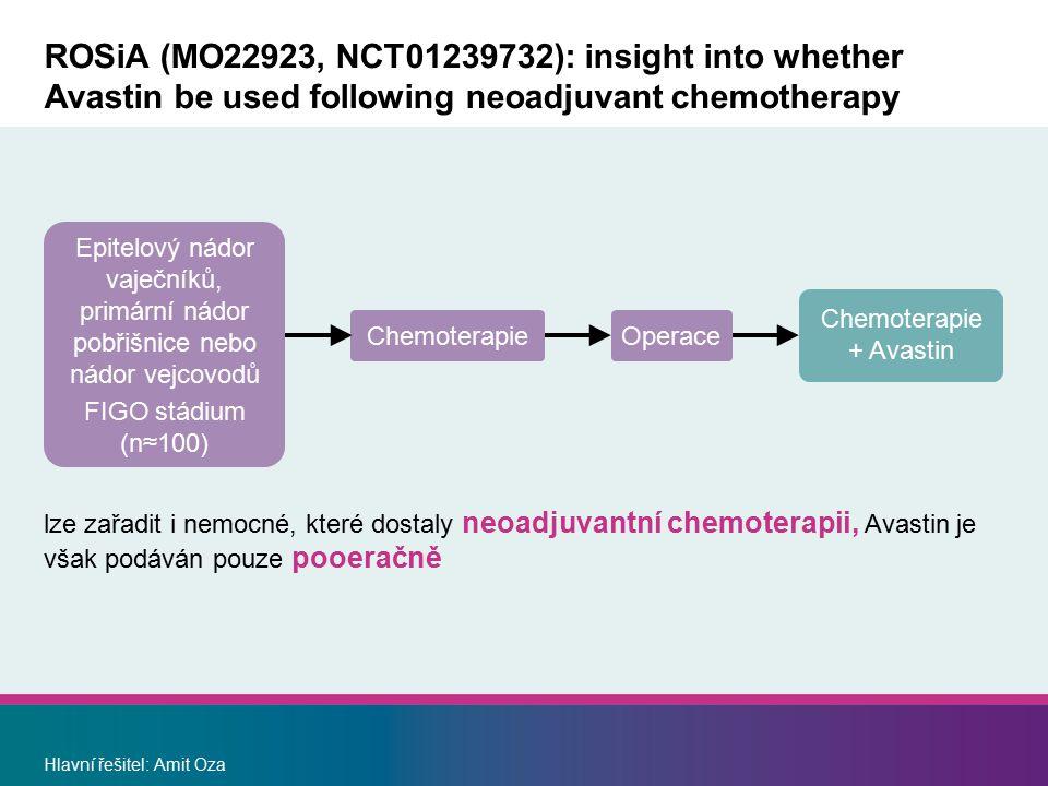 Hlavní řešitel: Amit Oza ROSiA (MO22923, NCT01239732): insight into whether Avastin be used following neoadjuvant chemotherapy lze zařadit i nemocné, které dostaly neoadjuvantní chemoterapii, Avastin je však podáván pouze pooeračně Epitelový nádor vaječníků, primární nádor pobřišnice nebo nádor vejcovodů FIGO stádium (n≈100) ChemoterapieOperace Chemoterapie + Avastin