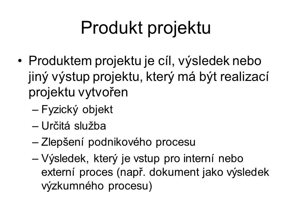 Produkt projektu Produktem projektu je cíl, výsledek nebo jiný výstup projektu, který má být realizací projektu vytvořen –Fyzický objekt –Určitá služba –Zlepšení podnikového procesu –Výsledek, který je vstup pro interní nebo externí proces (např.