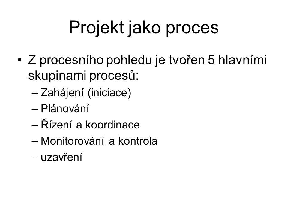 Projekt jako proces Z procesního pohledu je tvořen 5 hlavními skupinami procesů: –Zahájení (iniciace) –Plánování –Řízení a koordinace –Monitorování a kontrola –uzavření