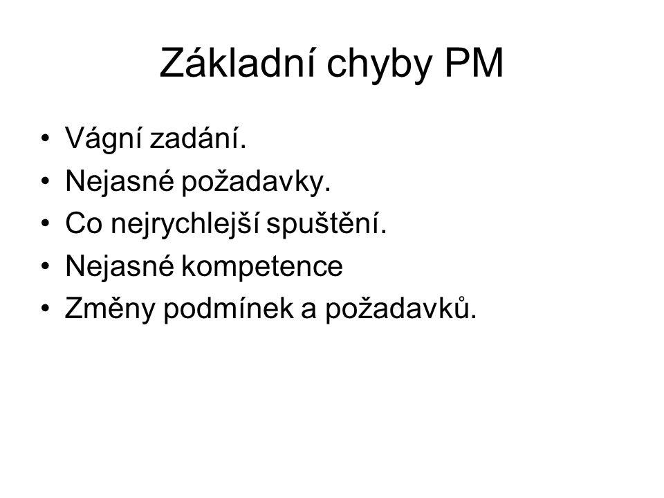 Základní chyby PM Vágní zadání. Nejasné požadavky.