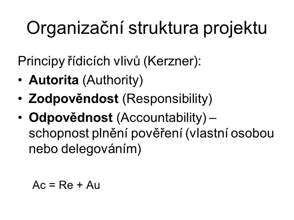 Organizační struktura projektu Principy řídicích vlivů (Kerzner): Autorita (Authority) Zodpověndost (Responsibility) Odpovědnost (Accountability) – schopnost plnění pověření (vlastní osobou nebo delegováním) Ac = Re + Au