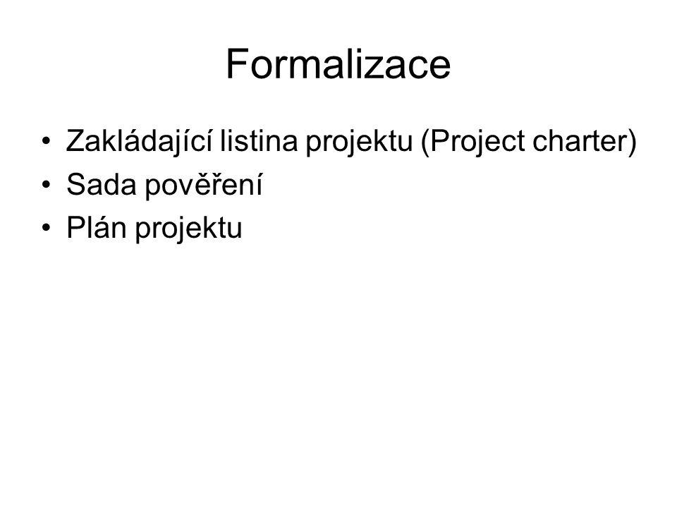 Formalizace Zakládající listina projektu (Project charter) Sada pověření Plán projektu