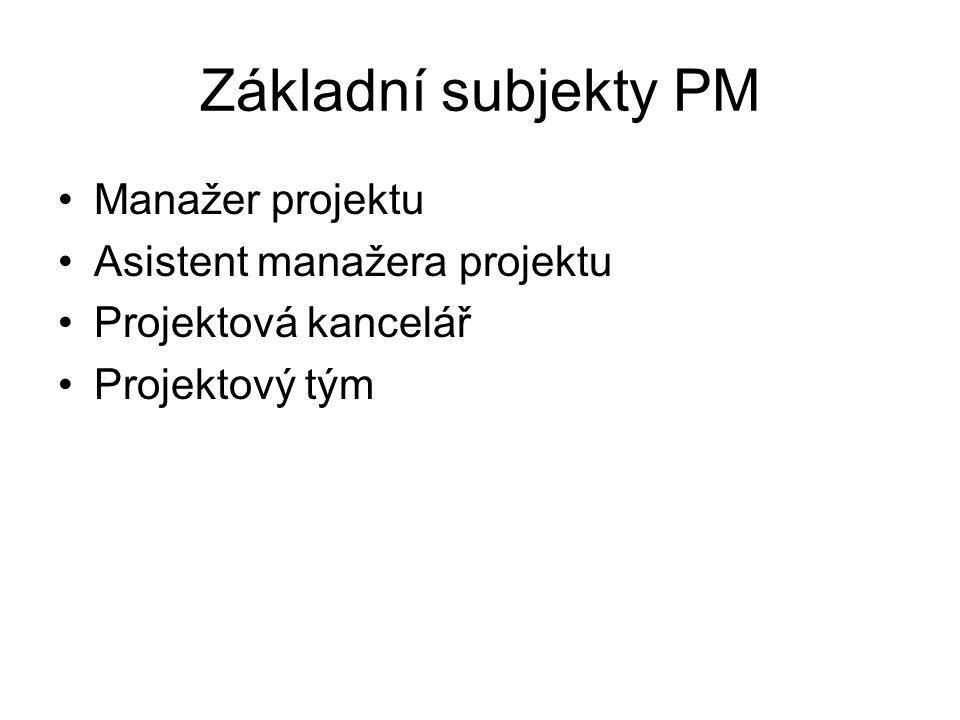 Základní subjekty PM Manažer projektu Asistent manažera projektu Projektová kancelář Projektový tým