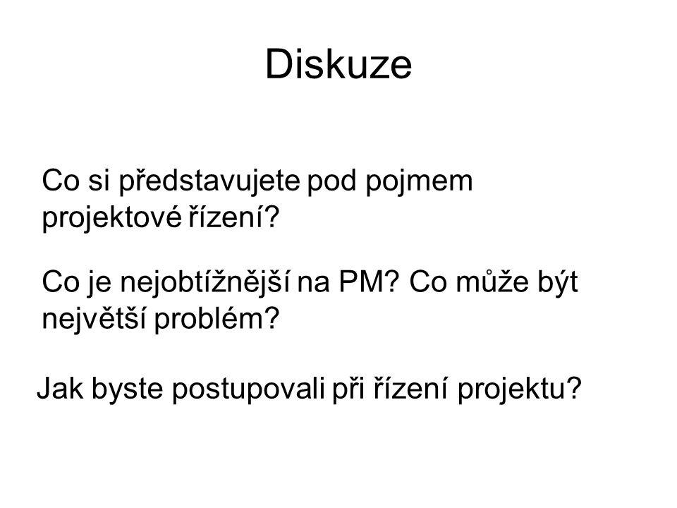 Diskuze Co je nejobtížnější na PM. Co může být největší problém.