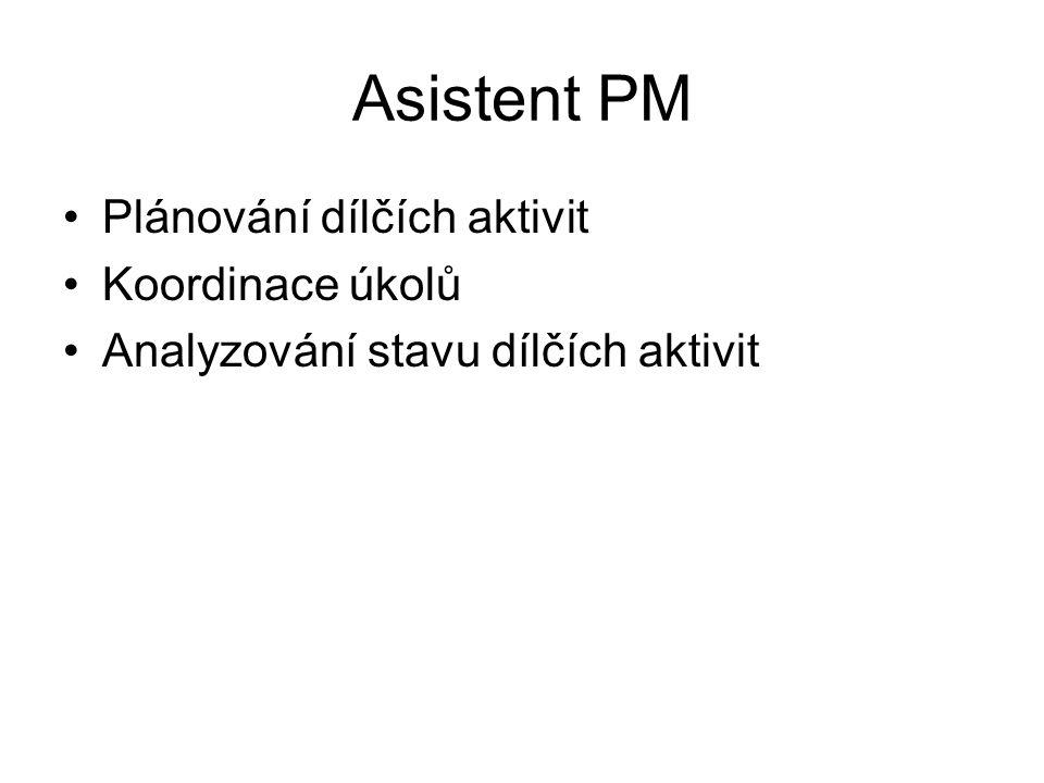 Asistent PM Plánování dílčích aktivit Koordinace úkolů Analyzování stavu dílčích aktivit
