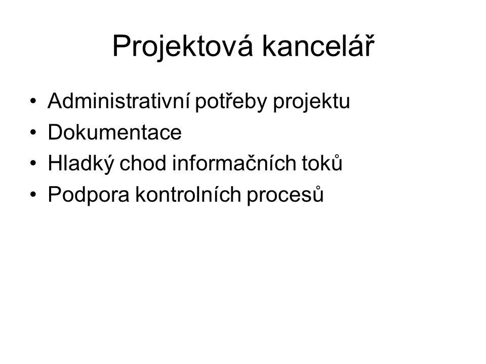 Projektová kancelář Administrativní potřeby projektu Dokumentace Hladký chod informačních toků Podpora kontrolních procesů