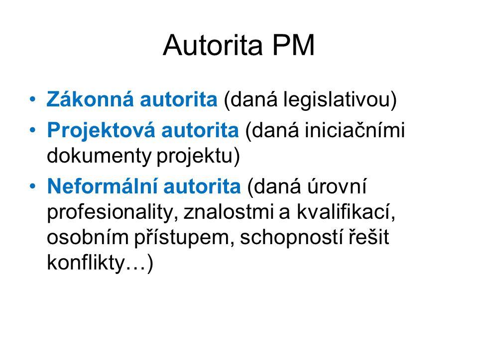 Autorita PM Zákonná autorita (daná legislativou) Projektová autorita (daná iniciačními dokumenty projektu) Neformální autorita (daná úrovní profesionality, znalostmi a kvalifikací, osobním přístupem, schopností řešit konflikty…)
