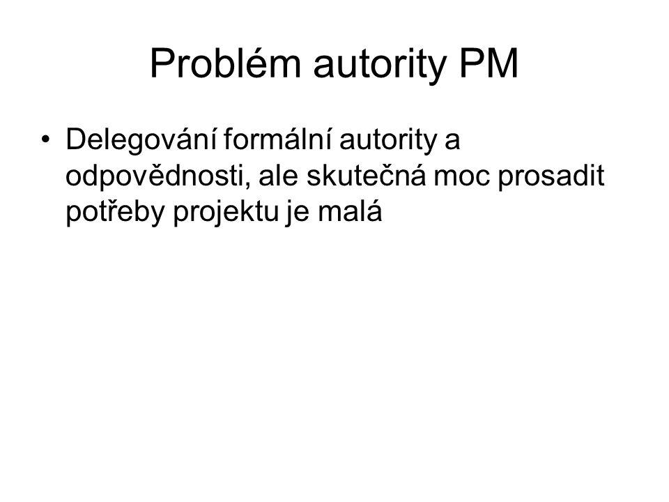 Problém autority PM Delegování formální autority a odpovědnosti, ale skutečná moc prosadit potřeby projektu je malá