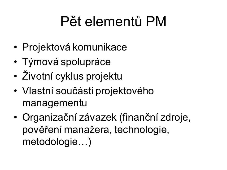 Pět elementů PM Projektová komunikace Týmová spolupráce Životní cyklus projektu Vlastní součásti projektového managementu Organizační závazek (finanční zdroje, pověření manažera, technologie, metodologie…)