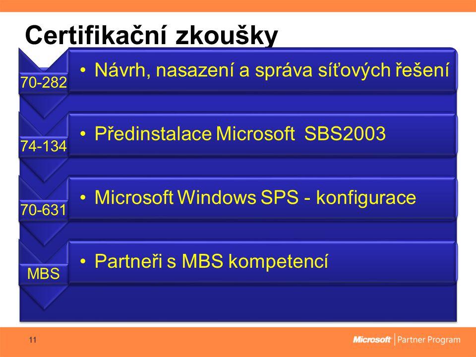 Certifikační zkoušky 11 70-282 Návrh, nasazení a správa síťových řešení 74-134 Předinstalace Microsoft SBS2003 70-631 Microsoft Windows SPS - konfigurace MBS Partneři s MBS kompetencí