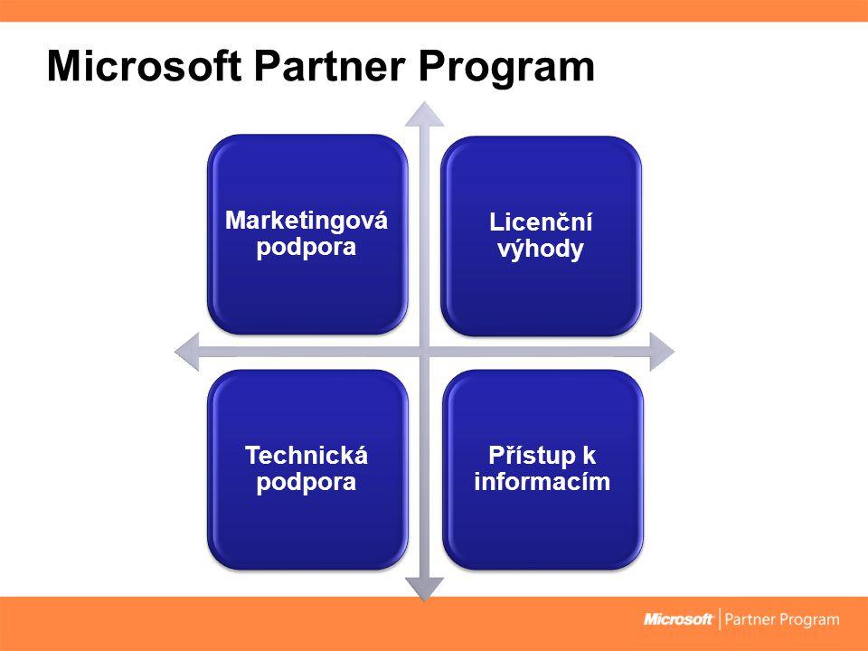 Microsoft Partner Program Marketingová podpora Licenční výhody Technická podpora Přístup k informacím