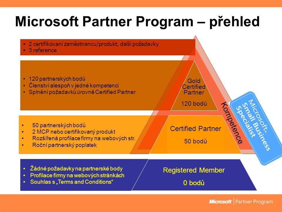Microsoft Partner Program – přehled 50 partnerských bodů 2 MCP nebo certifikovaný produkt Rozšířená profilace firmy na webových str.