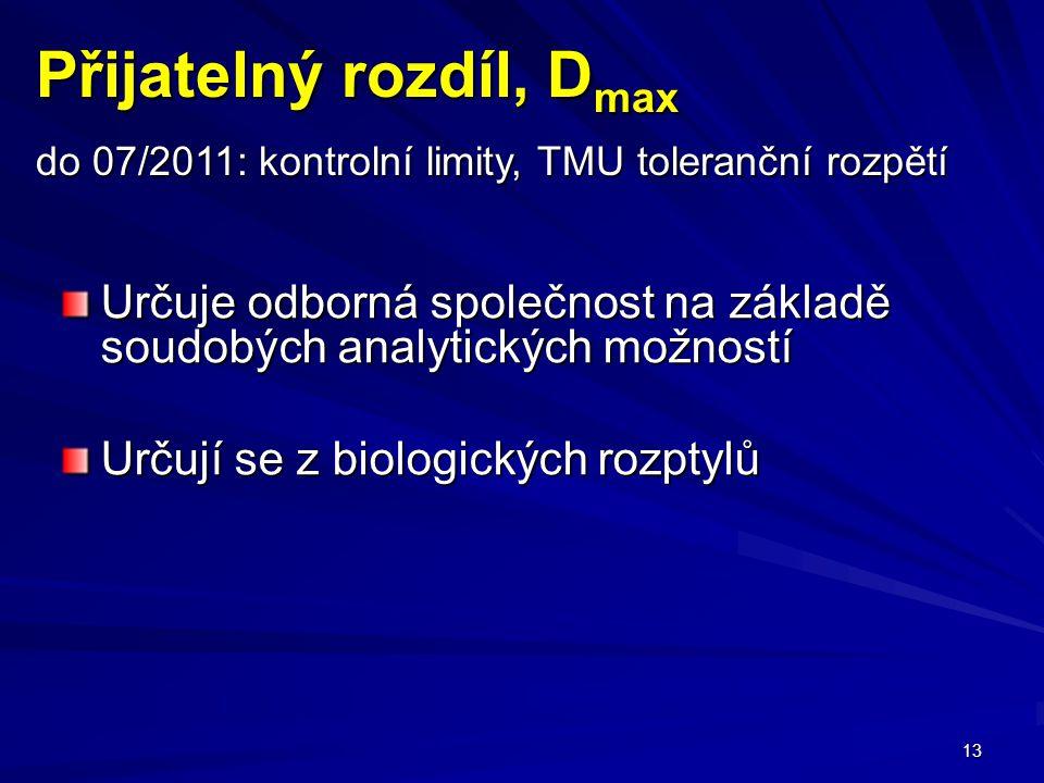 13 Určuje odborná společnost na základě soudobých analytických možností Určují se z biologických rozptylů Přijatelný rozdíl, D max do 07/2011: kontrolní limity, TMU toleranční rozpětí
