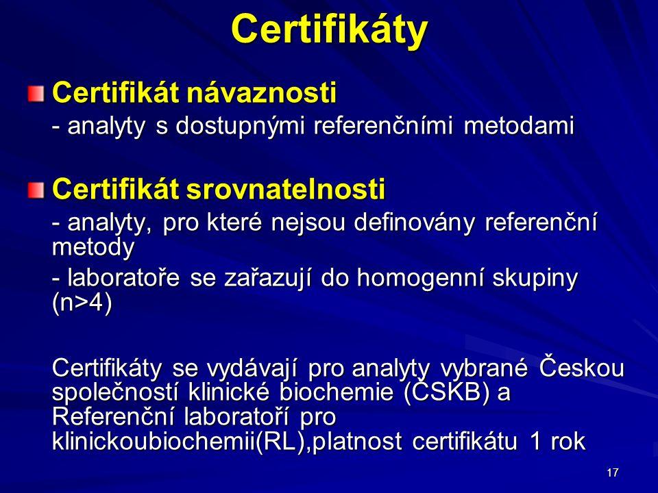 17 Certifikát návaznosti - analyty s dostupnými referenčními metodami Certifikát srovnatelnosti - analyty, pro které nejsou definovány referenční metody - laboratoře se zařazují do homogenní skupiny (n>4) Certifikáty se vydávají pro analyty vybrané Českou společností klinické biochemie (ČSKB) a Referenční laboratoří pro klinickoubiochemii(RL),platnost certifikátu 1 rok Certifikáty