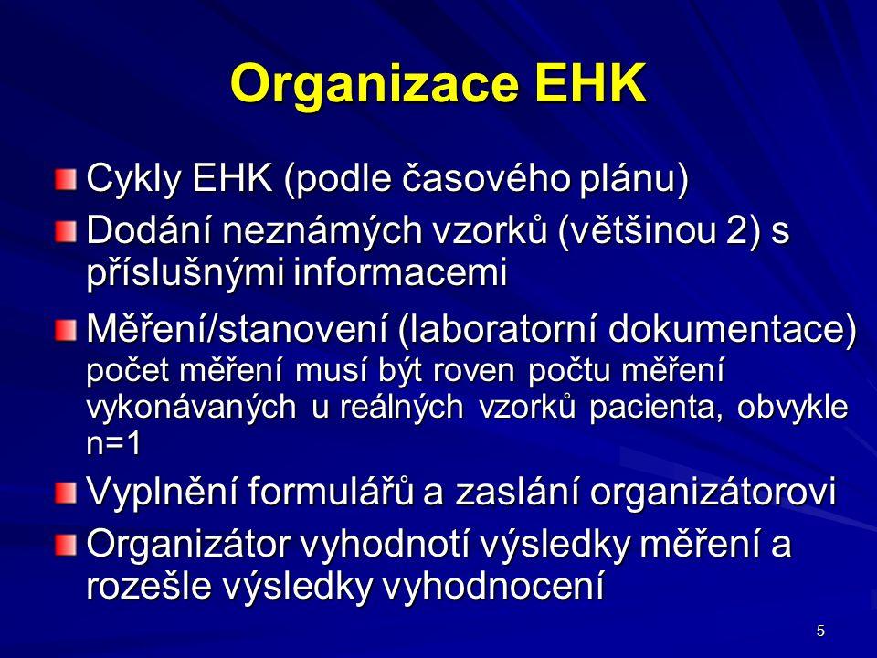 5 Organizace EHK Cykly EHK (podle časového plánu) Dodání neznámých vzorků (většinou 2) s příslušnými informacemi Měření/stanovení (laboratorní dokumen