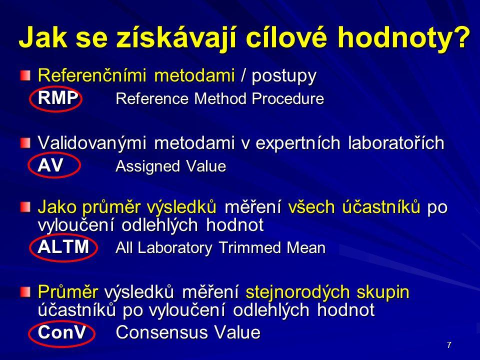 7 Referenčními metodami / postupy RMP Reference Method Procedure Validovanými metodami v expertních laboratořích AV Assigned Value Jako průměr výsledků měření všech účastníků po vyloučení odlehlých hodnot ALTM All Laboratory Trimmed Mean Průměr výsledků měření stejnorodých skupin účastníků po vyloučení odlehlých hodnot ConVConsensus Value Jak se získávají cílové hodnoty