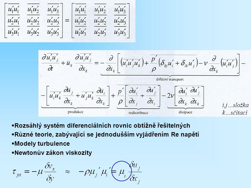  Rozsáhlý systém diferenciálních rovnic obtížně řešitelných  Různé teorie, zabývající se jednodušším vyjádřením Re napětí  Modely turbulence  Newt