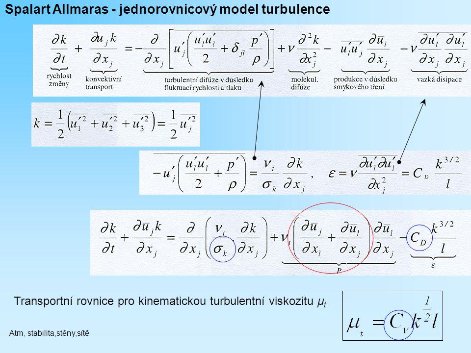 Spalart Allmaras - jednorovnicový model turbulence Transportní rovnice pro kinematickou turbulentní viskozitu μ t Atm, stabilita,stěny,sítě