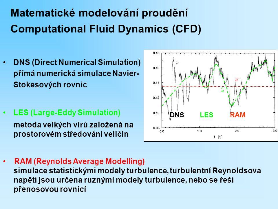 LESDNSRAM RAM (Reynolds Average Modelling) simulace statistickými modely turbulence,turbulentní Reynoldsova napětí jsou určena různými modely turbulen