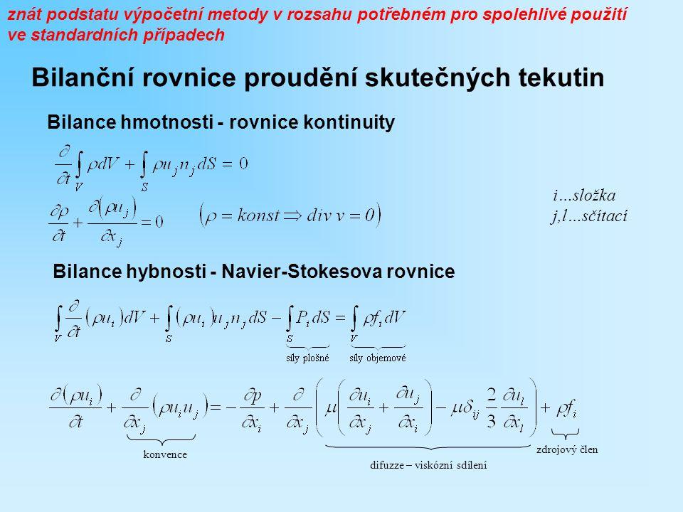 Bilanční rovnice proudění skutečných tekutin Bilance hybnosti - Navier-Stokesova rovnice znát podstatu výpočetní metody v rozsahu potřebném pro spoleh